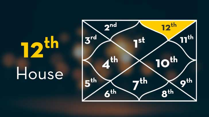 What Are The 12 Houses In Vedic Astrology