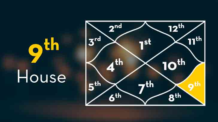 What Is The 9th House In Astrology