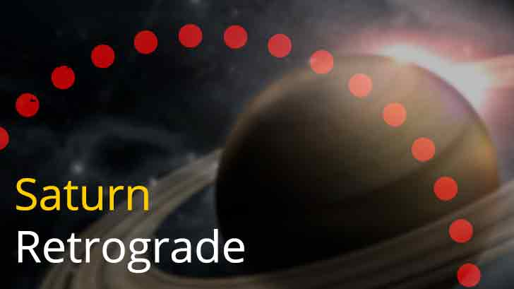 Planets Retrograde 2021 Vedic Astrology