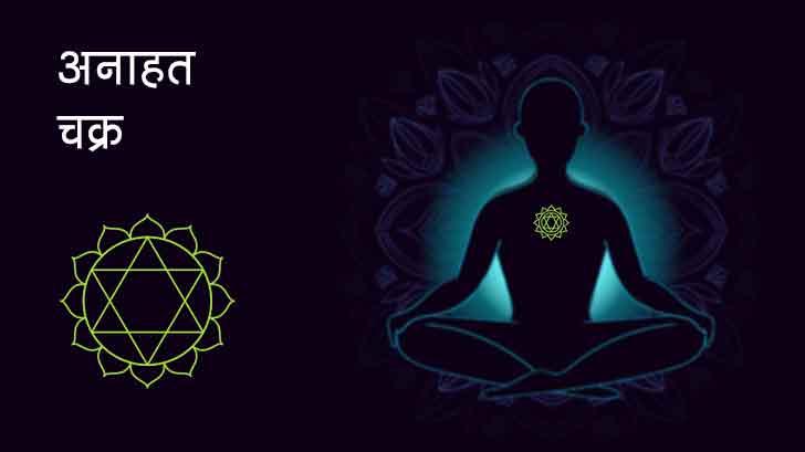Meaning of Namaskar