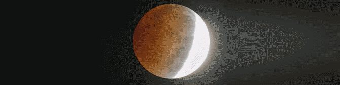 Impact of Lunar Eclipse on All Zodiac Signs by Expert Astrologer Ruchee Mittal