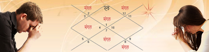 Kundli Matching Explained by astroYogi