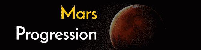 The Impacts of Mars Progression on 28th August`2018 by Upma Shrivastava