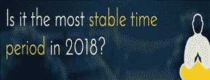 Is It the Most Stable Time Period in 2018? Explains Expert Astrologer Prof. C.S Rao